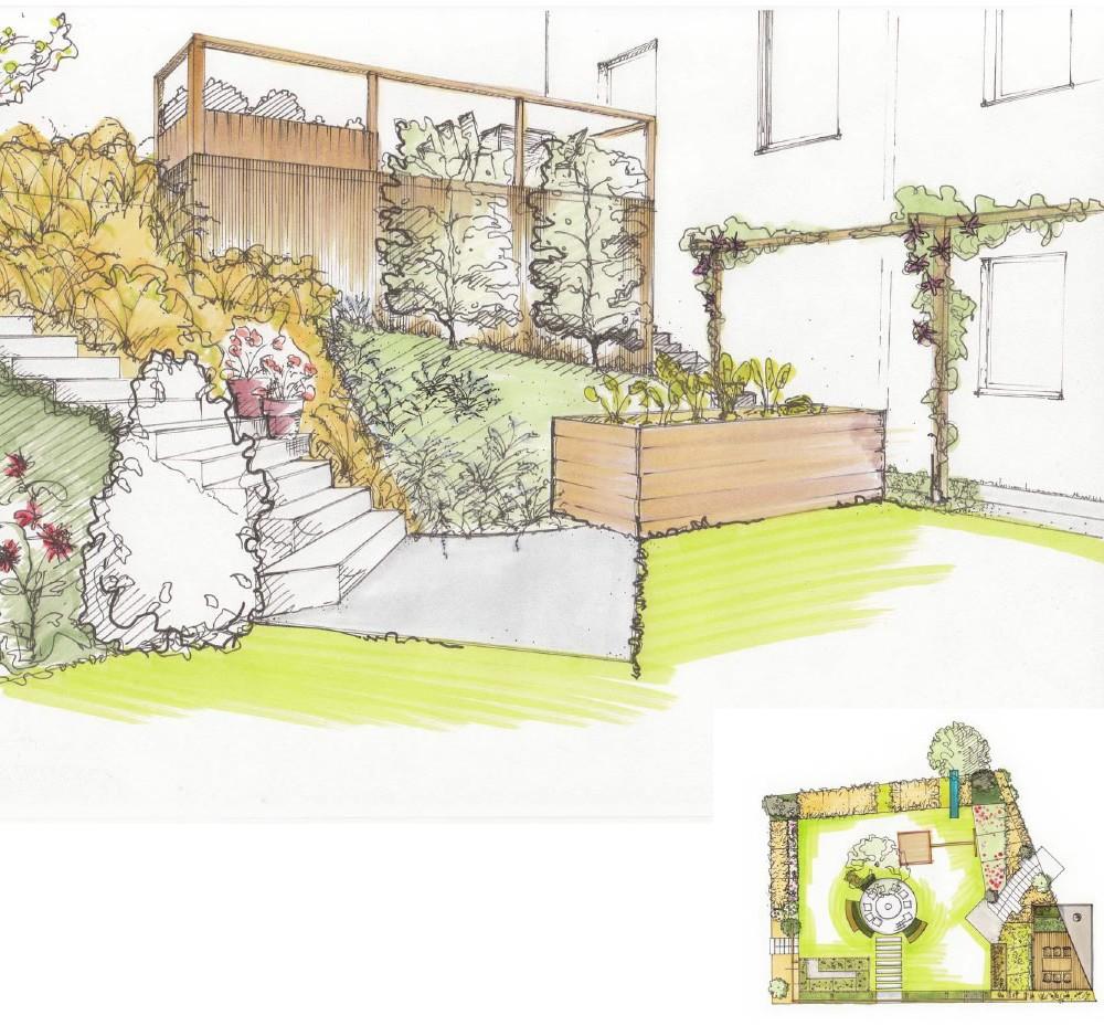 Gartenplanung – Vorgarten, Ziergarten, Spielgarten